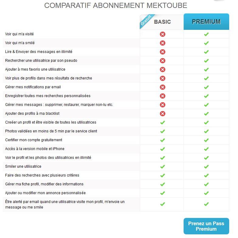 Mektoube - Avantages Pass Premium