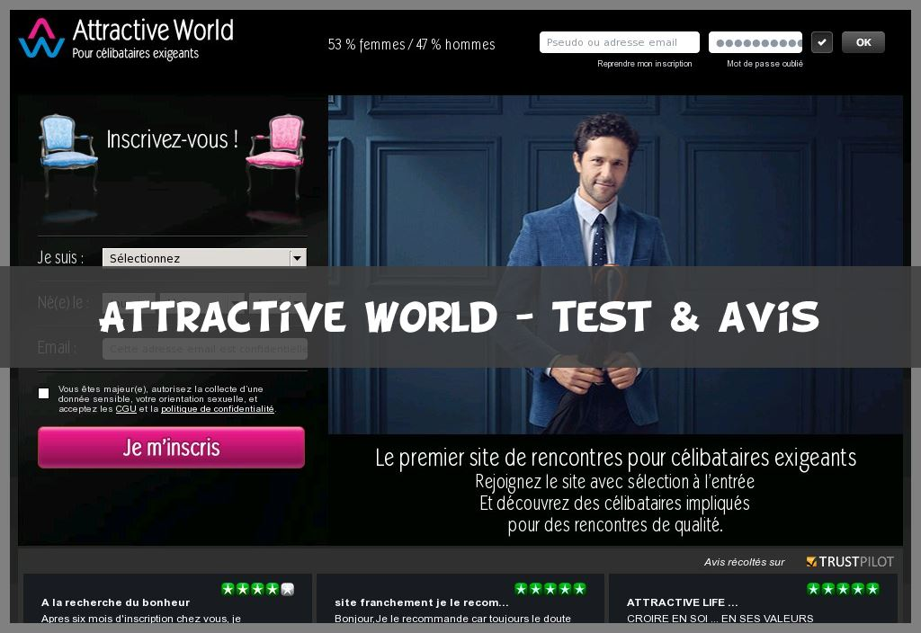 Attractive World - Test & Avis